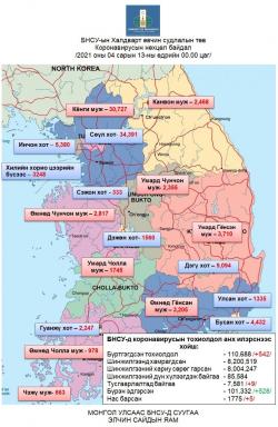 БНСУ хэмжээнд коронавирусаар халдварласан тохиолдол 542-оор нэмэгдэж нийт 110,688-д хүрэв.