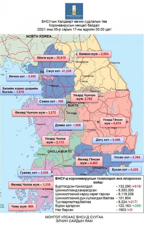 БНСУ-д коронавирусаар халдварласан тохиолдол 619-өөр нэмэгдэж нийт 132,290-д хүрэв.